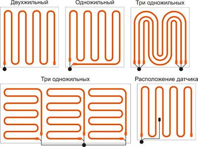 Укладка кабеля Ceilhit (Селхит)